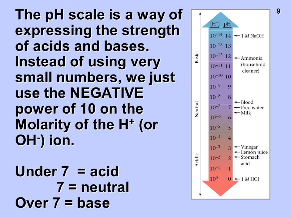9 The pH scale is a way of expressing the strength of acids and bases. Instead of using very small numbers, we just use the NEGATIVE power of 10 on th