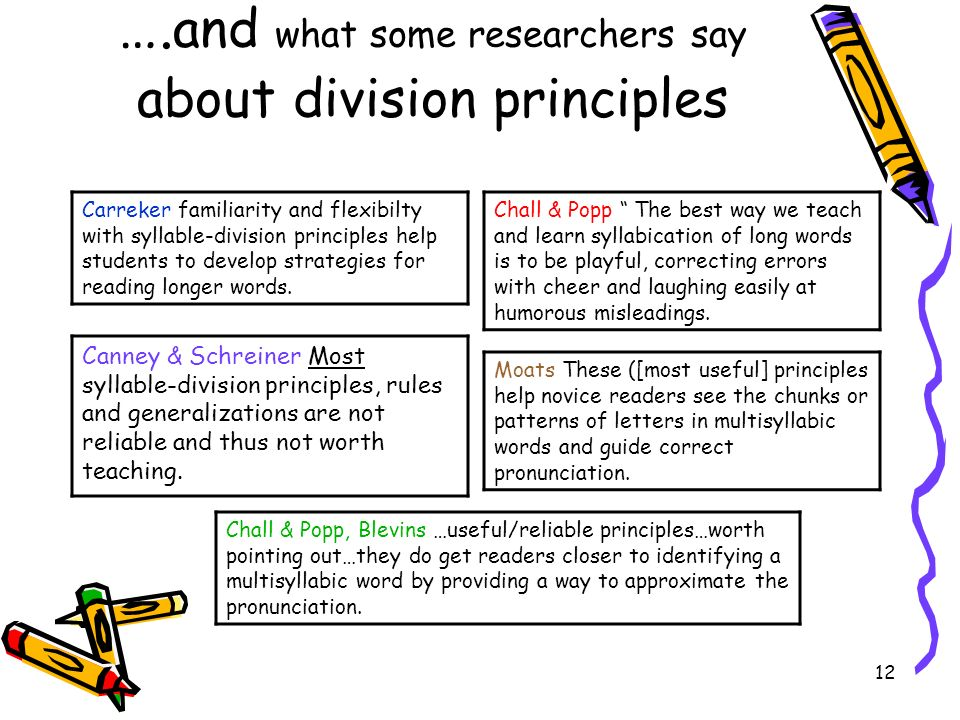 12 …. and what some researchers say about division principles Carreker familiarity and flexibilty with syllable-division principles help students to d