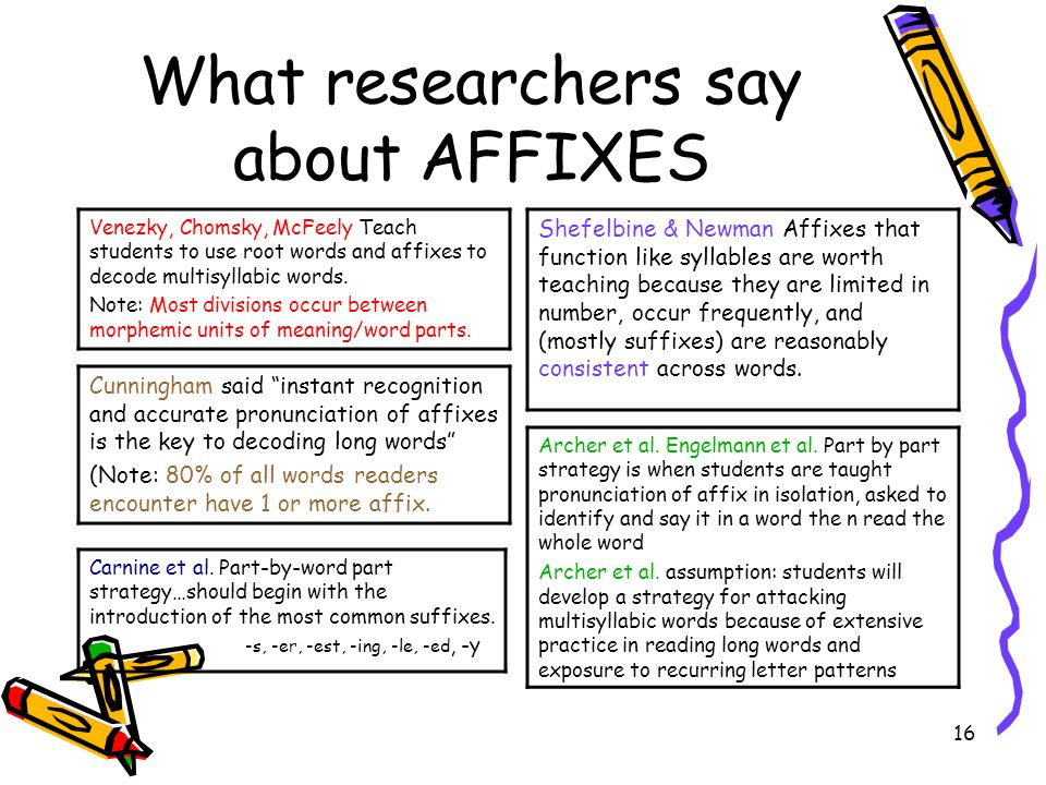 16 What researchers say about AFFIXES Venezky, Chomsky, McFeely Teach students to use root words and affixes to decode multisyllabic words. Note: Most