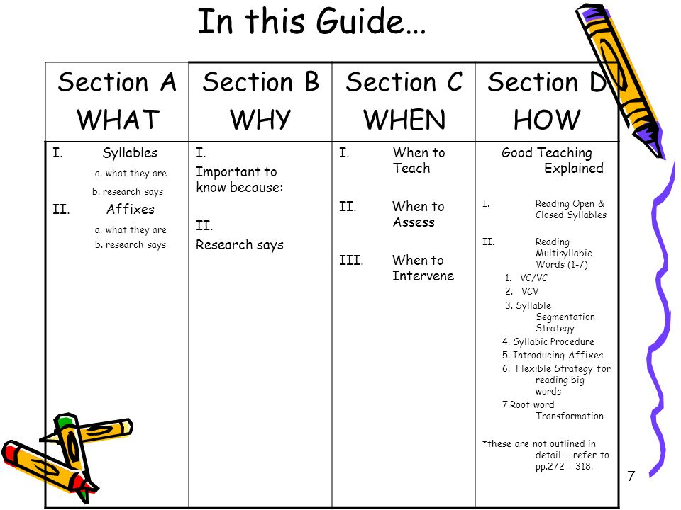 7 In this Guide… Section A WHAT Section B WHY Section C WHEN Section D HOW I. Syllables a. what they are b. research says II.Affixes a. what they are