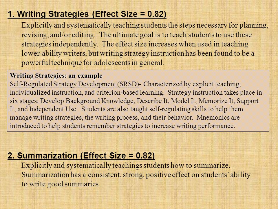 1. Writing Strategies (Effect Size = 0.82) Explicitly and systematically teaching students the steps necessary for planning, revising, and/or editing.