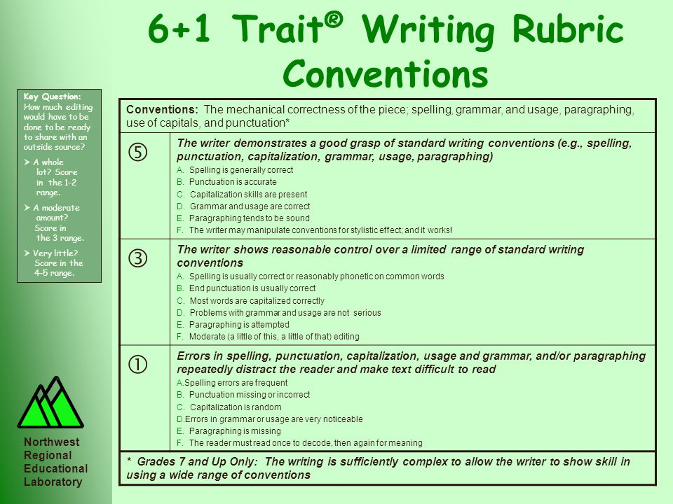 Northwest Regional Educational Laboratory 6+1 Trait ® Writing Rubric Conventions Conventions: The mechanical correctness of the piece; spelling, gramm