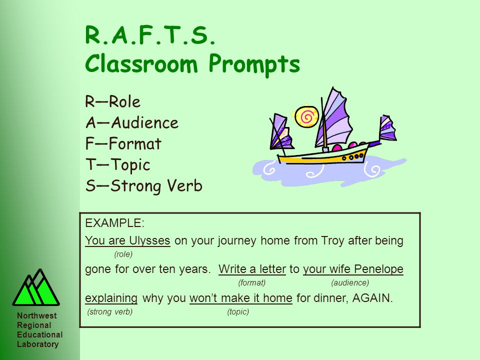 Northwest Regional Educational Laboratory R.A.F.T.S. Classroom Prompts RRole AAudience FFormat TTopic SStrong Verb EXAMPLE: You are Ulysses on your jo