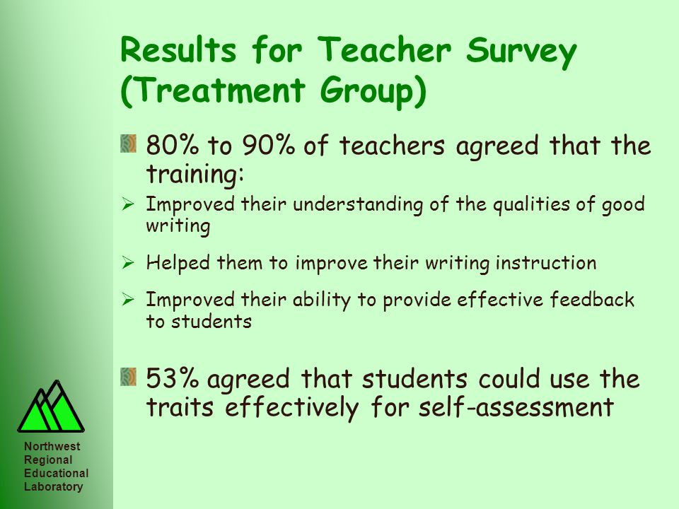 Northwest Regional Educational Laboratory Results for Teacher Survey (Treatment Group) 80% to 90% of teachers agreed that the training: Improved their