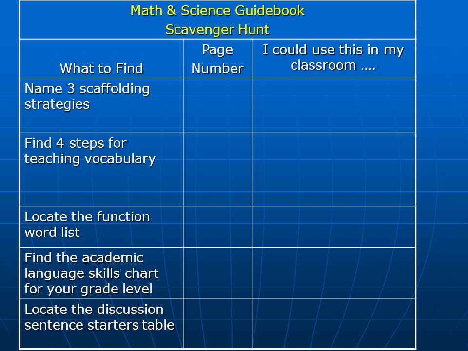 Math & Science Guidebook Scavenger Hunt What to Find PageNumber I could use this in my classroom …. Name 3 scaffolding strategies Find 4 steps for tea