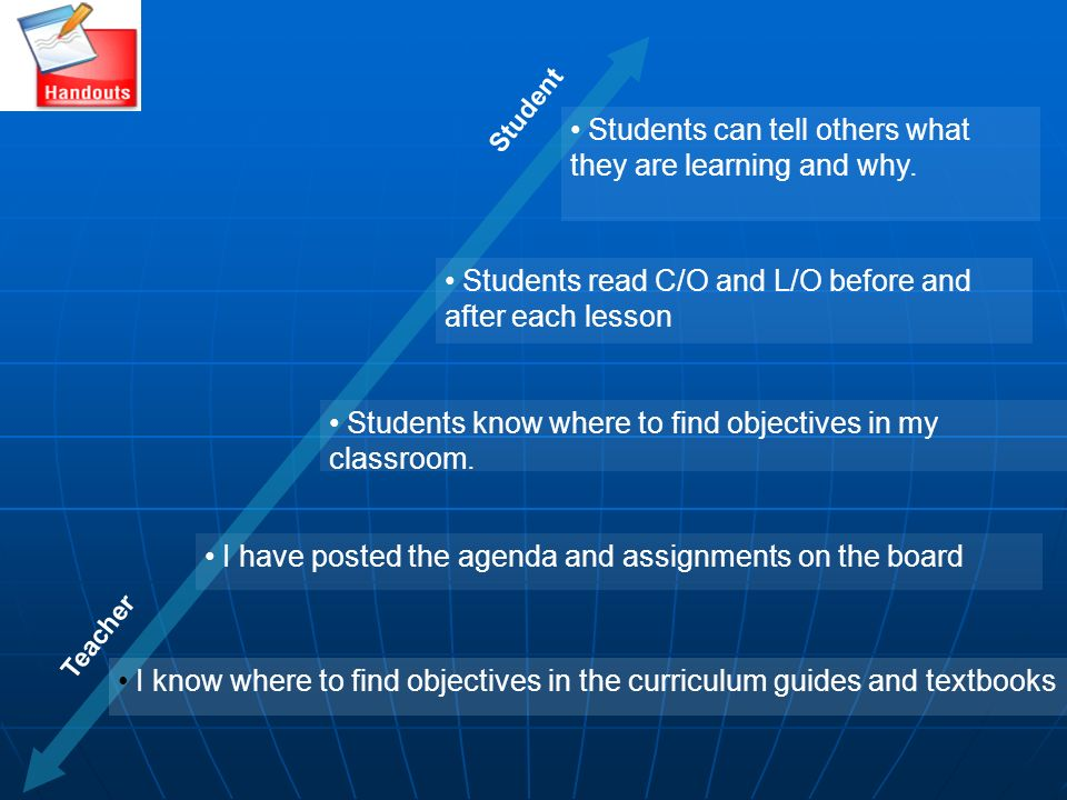 I know where to find objectives in the curriculum guides and textbooks Students can tell others what they are learning and why. Students know where to