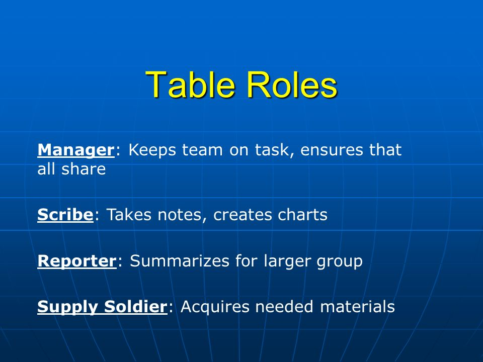 Table Roles Manager: Keeps team on task, ensures that all share Scribe: Takes notes, creates charts Reporter: Summarizes for larger group Supply Soldi
