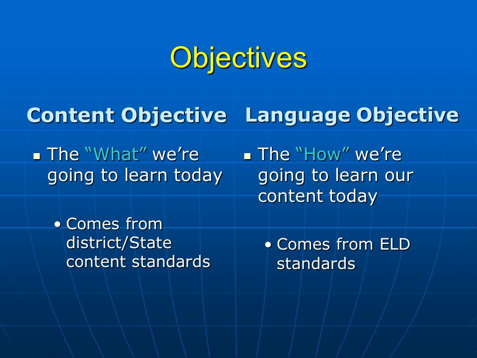 Objectives Content Objective Language Objective The What were going to learn today The What were going to learn today Comes from district/State conten