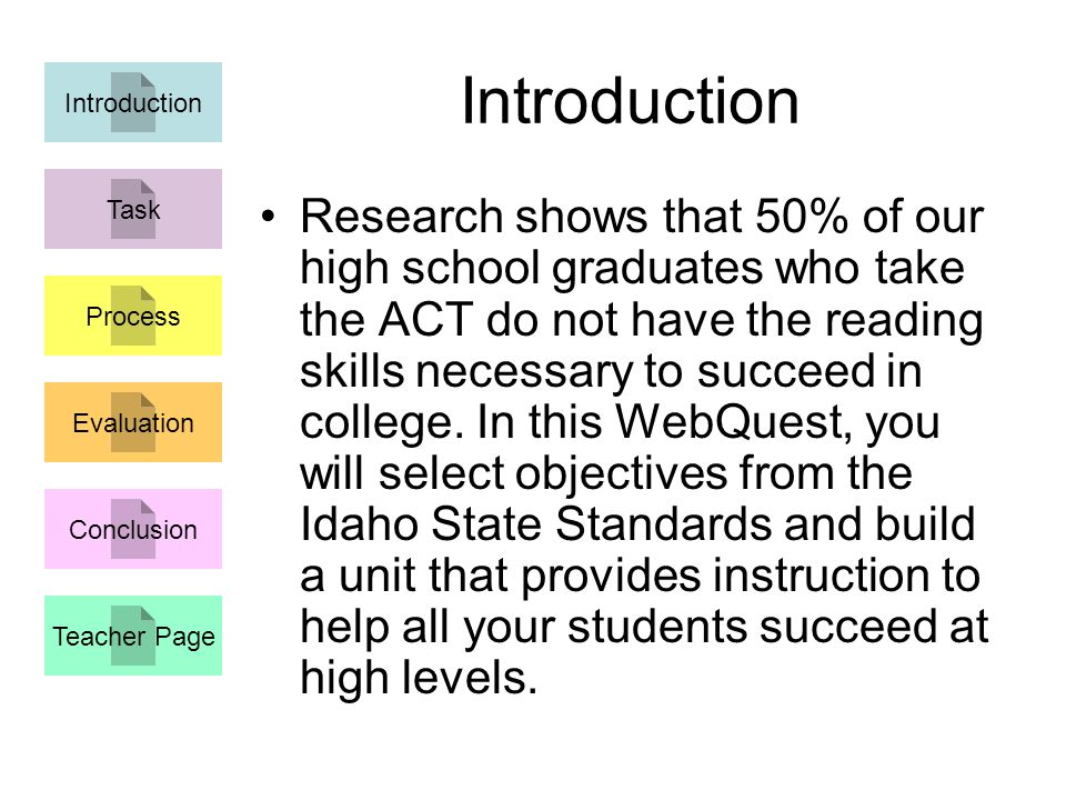 Introduction Task Process Evaluation Conclusion Teacher Page Introduction Research shows that 50% of our high school graduates who take the ACT do not have the reading skills necessary to succeed in college.