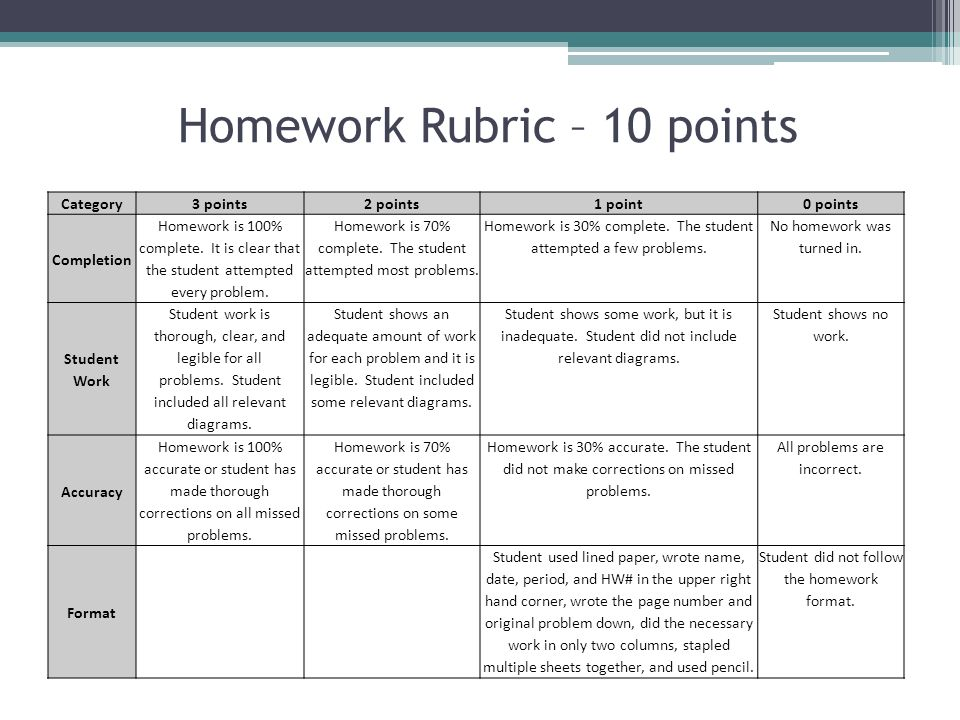 49 Homework Rubric – 10 points Category3 points2 points1 point0 points Completion Homework is 100% complete. It is clear that the student attempted ev