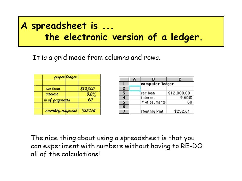 A spreadsheet is... the electronic version of a ledger. The nice thing about using a spreadsheet is that you can experiment with numbers without havin