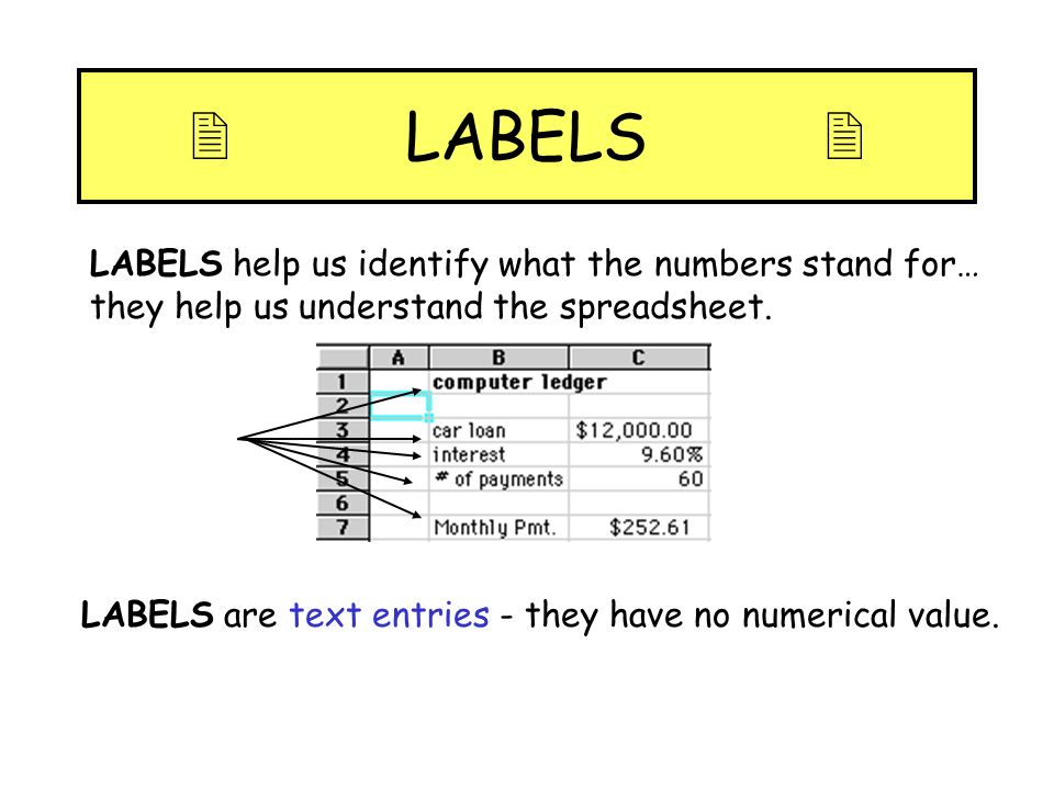 LABELS LABELS help us identify what the numbers stand for… they help us understand the spreadsheet. LABELS are text entries - they have no numerical v
