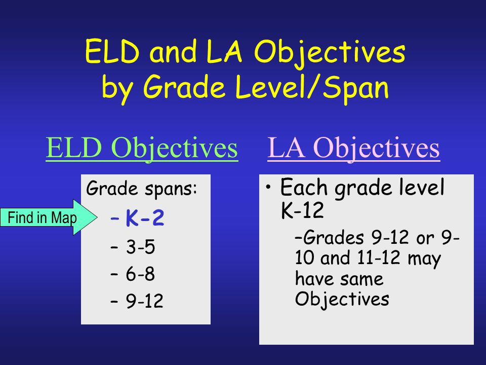 ELD and LA Objectives by Grade Level/Span Each grade level K-12 –Grades 9-12 or 9- 10 and 11-12 may have same Objectives Grade spans: –K-2 –3-5 –6-8 –9-12 Find in Map ELD Objectives LA Objectives
