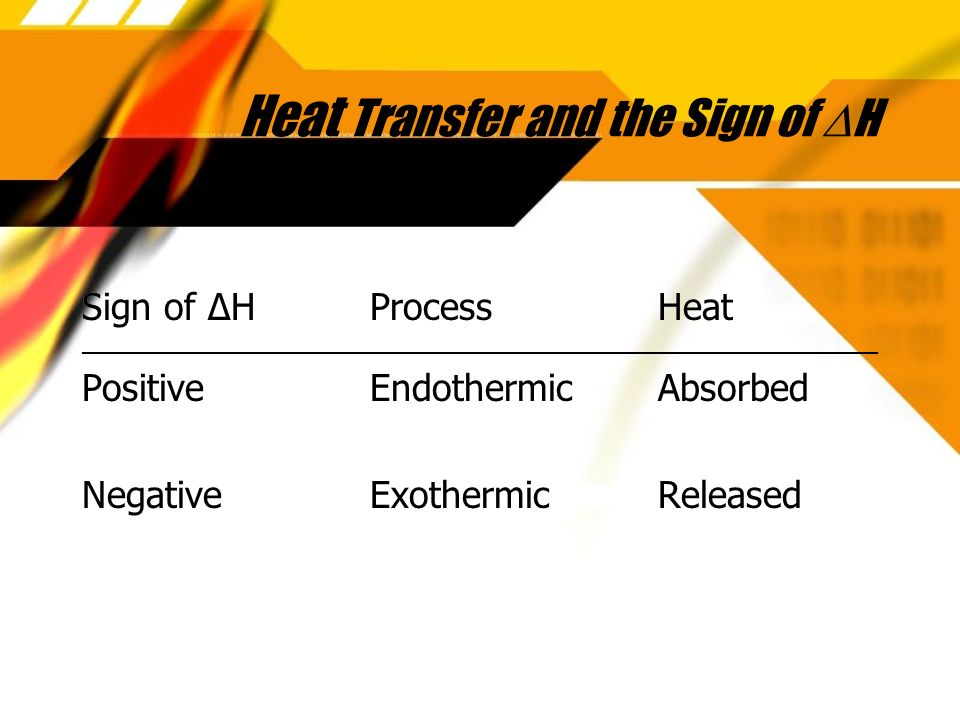 Heat Transfer and the Sign of H Sign of HProcessHeat ___________________________________________________________________ PositiveEndothermicAbsorbed NegativeExothermicReleased Sign of HProcessHeat ___________________________________________________________________ PositiveEndothermicAbsorbed NegativeExothermicReleased