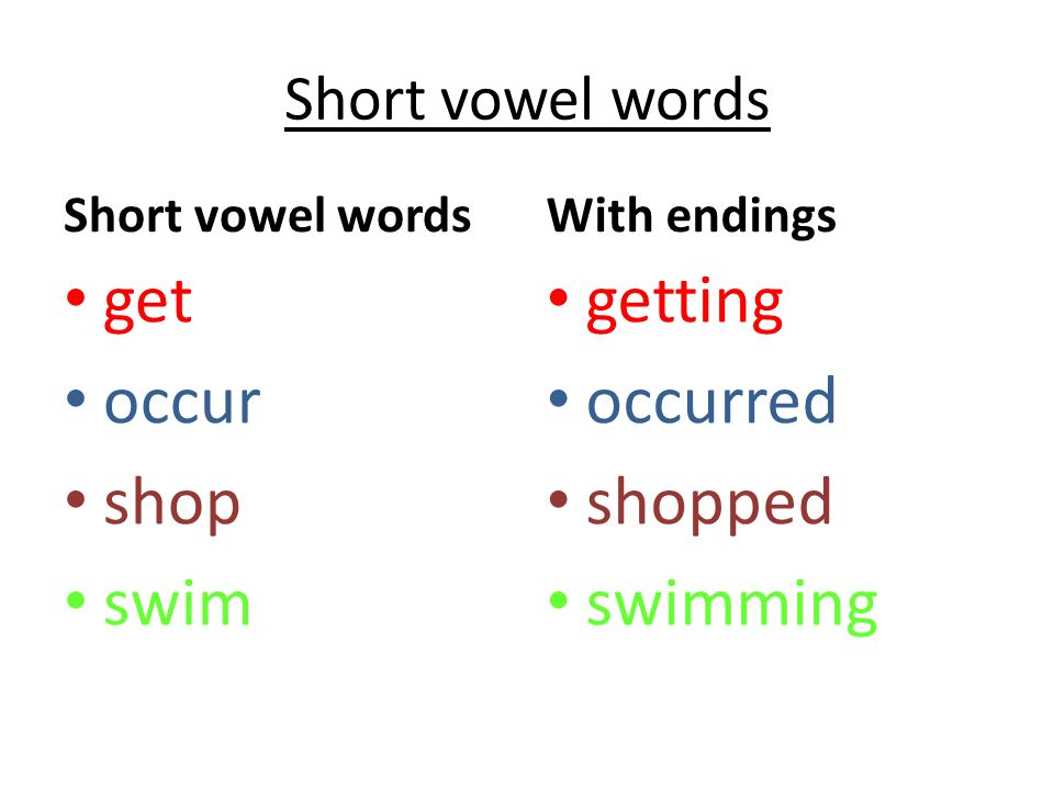 Short vowel words get occur shop swim With endings getting occurred shopped swimming