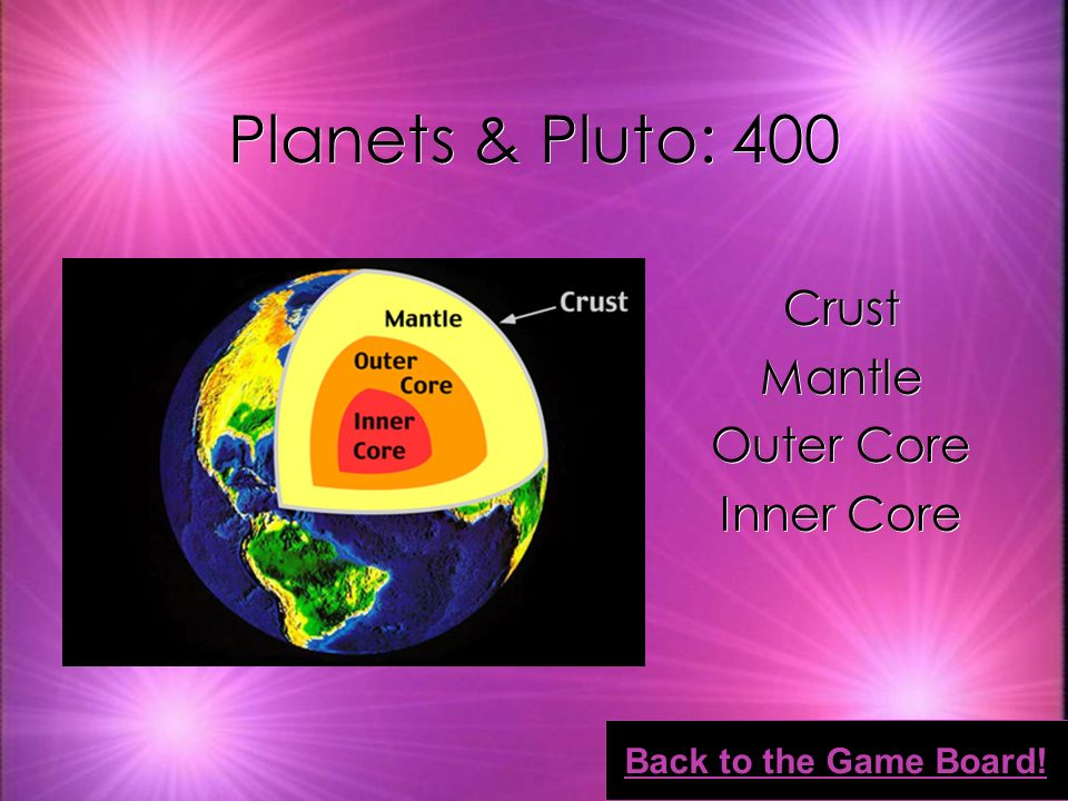 Planets & Pluto: 300 Charon Back to the Game Board!