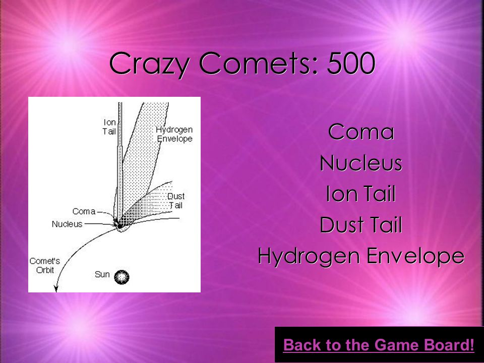 Crazy Comets: 400 As the comet approaches the sun Back to the Game Board!