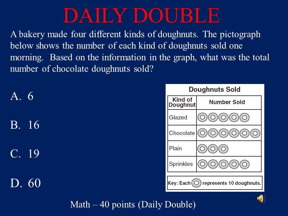 Answer: B. 5 Math – 20 points