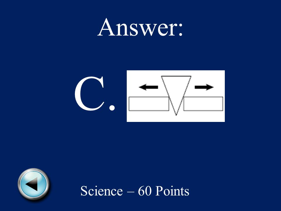 Which of the following pictures shows how a wedge works? A. B. Science – 60 points C. D.