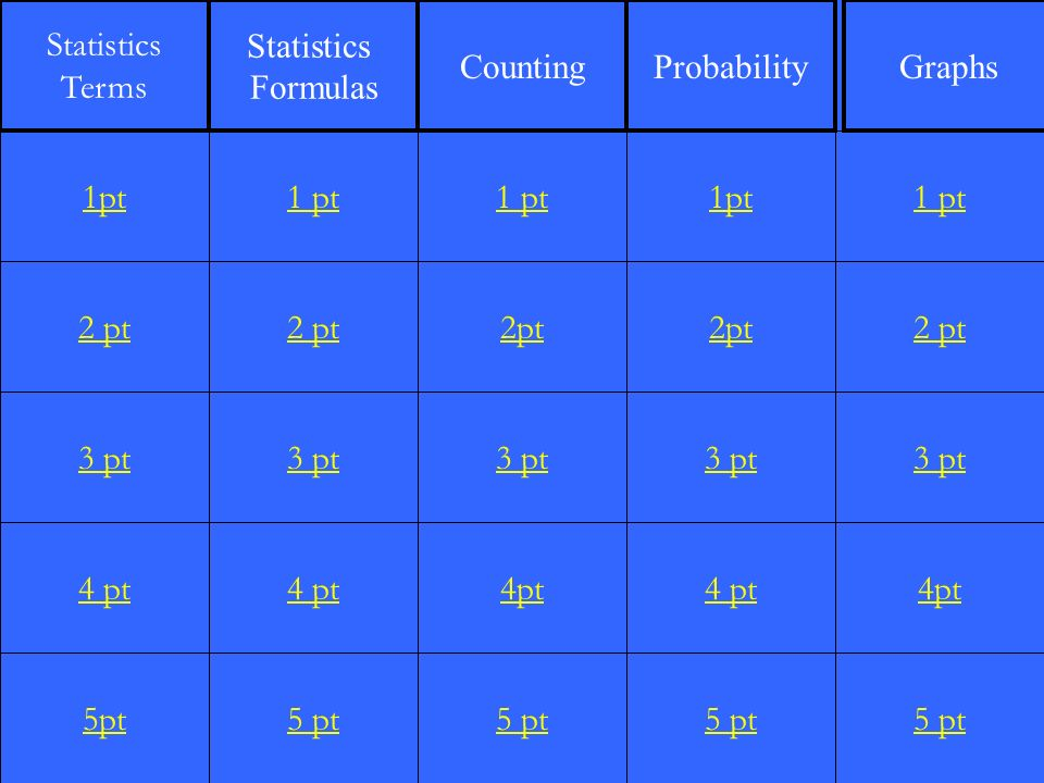 2 pt 3 pt 4 pt 5pt 1 pt 2 pt 3 pt 4 pt 5 pt 1 pt 2pt 3 pt 4pt 5 pt 1pt 2pt 3 pt 4 pt 5 pt 1 pt 2 pt 3 pt 4pt 5 pt 1pt Statistics Terms Statistics Formulas CountingProbabilityGraphs