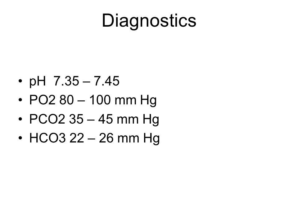 pH 7.35 – 7.45 PO2 80 – 100 mm Hg PCO2 35 – 45 mm Hg HCO3 22 – 26 mm Hg