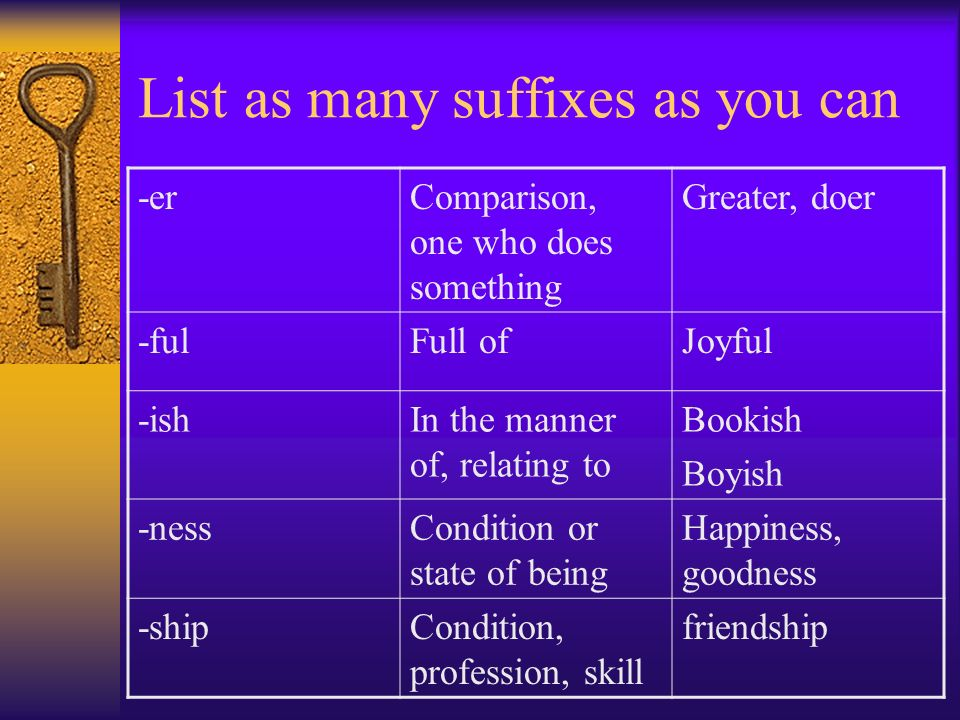List as many prefixes as you can. Be-MakeBefriend Co-TogetherCoexist Mis-Badly, wronglyMisspell Out-BeyondOutsmart Un-Not, opposite ofUnreasonable Up-