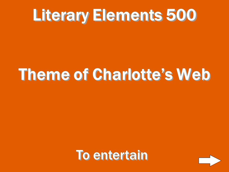Literary Elements 400 Author of Charlottes web E.B. White