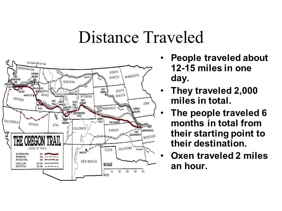 Distance Traveled People traveled about 12-15 miles in one day.