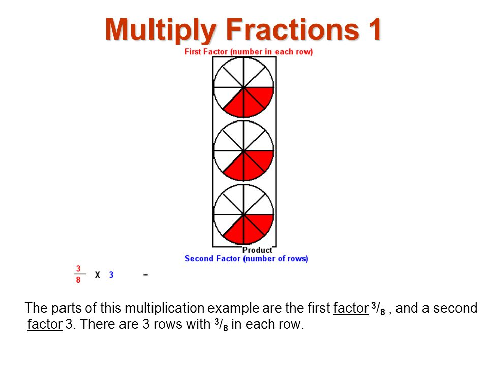 Multiply Fractions 12 The second factor has been decreased to 1.