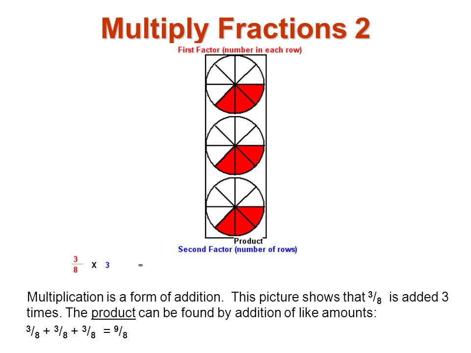 Multiply Fractions 3 To calculate the product, first writing both factors in fraction form.