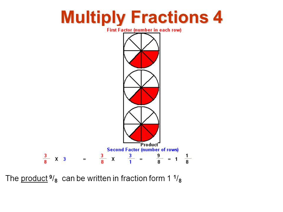 Multiply Fractions 5 It is easy to tell the product 4 4 / 5 from this picture.