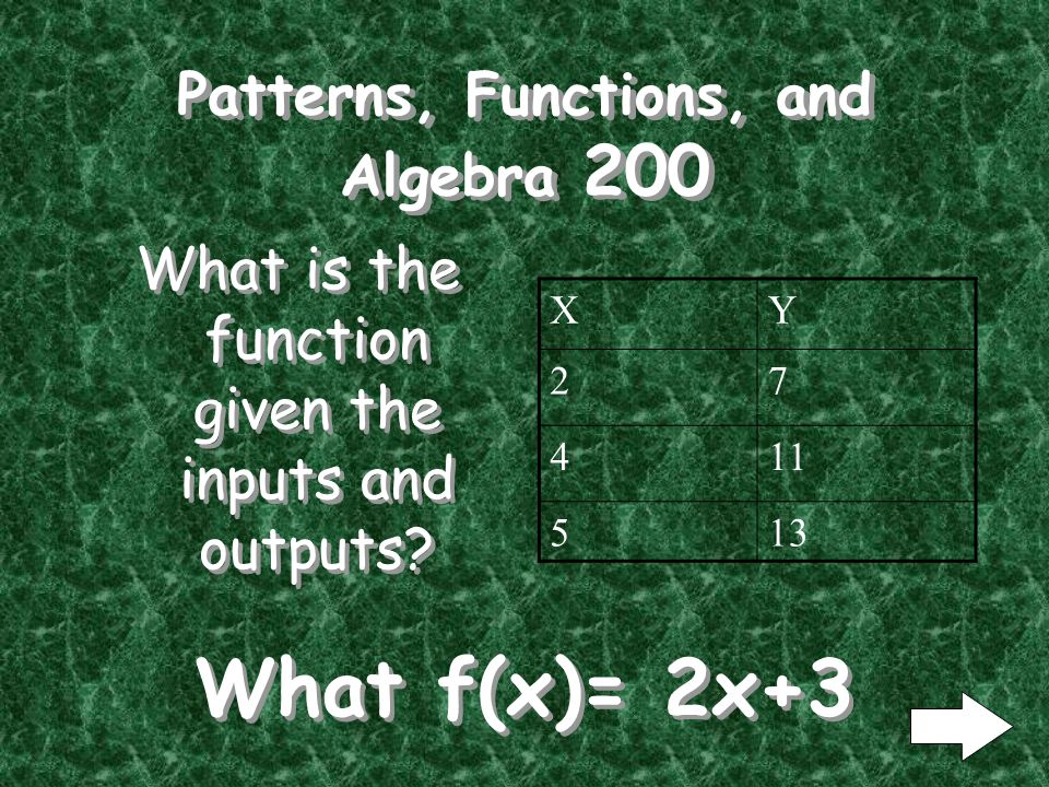 Patterns, Functions, and Algebra 100 What is the next term.