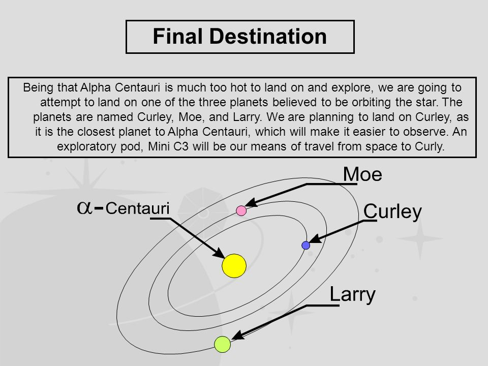 Final Destination Being that Alpha Centauri is much too hot to land on and explore, we are going to attempt to land on one of the three planets believed to be orbiting the star.