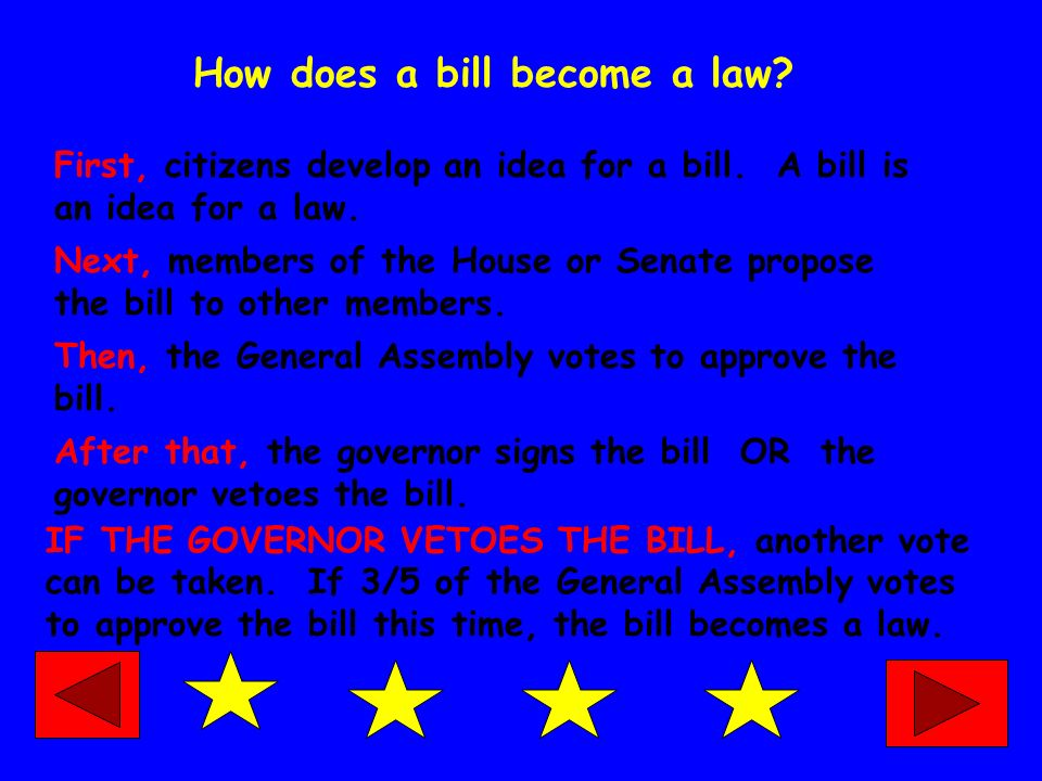3.Which of the following is a duty of the EXECUTIVE branch of state government? A. To approve or veto bills B. To decide if a law goes against the Con