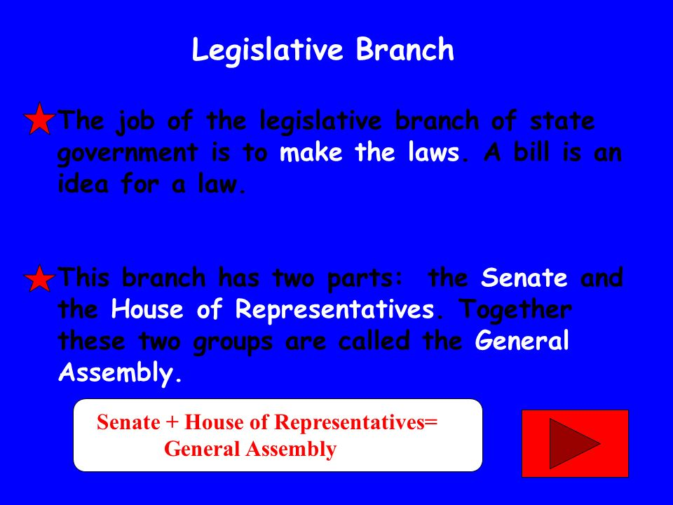 IF THE GOVERNOR VETOES THE BILL, another vote can be taken. If 3/5 of the General Assembly votes to approve the bill this time, the bill becomes a law