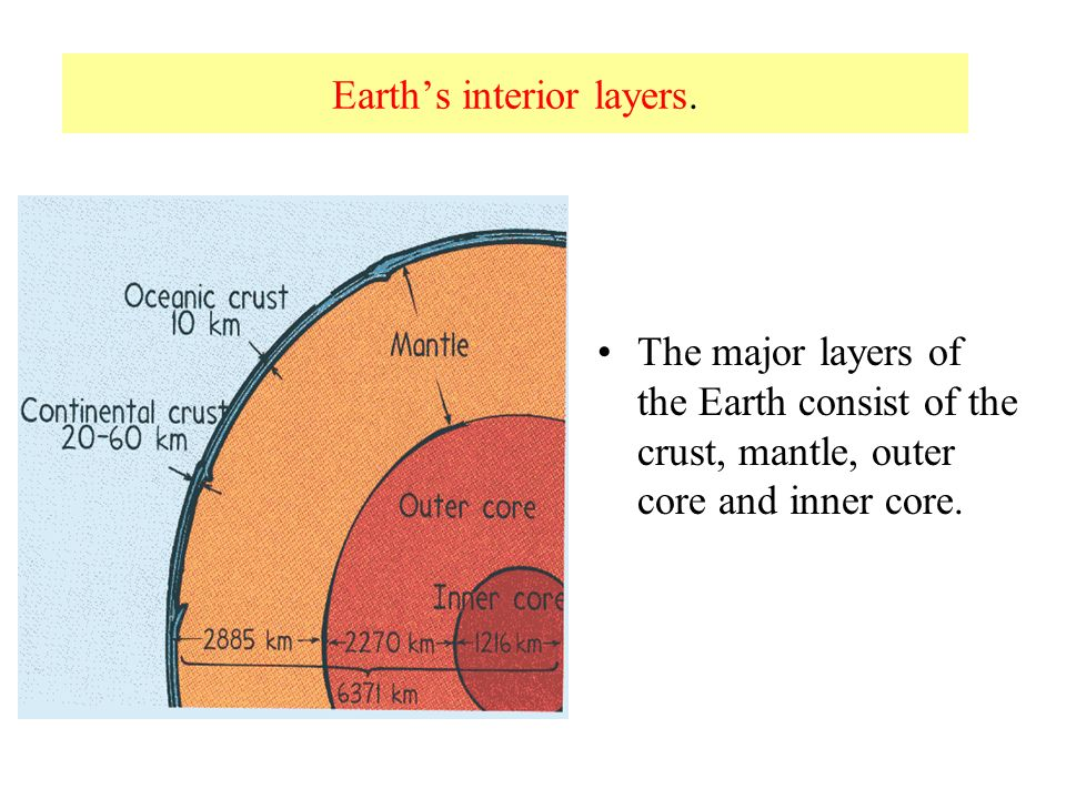 ROCK TYPES IGNEOUS ROCKS are formed by the cooling and crystallization of hot, molten rock – magma.