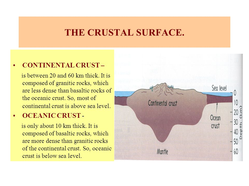 THE CRUSTAL SURFACE. CONTINENTAL CRUST – is between 20 and 60 km thick. It is composed of granitic rocks, which are less dense than basaltic rocks of