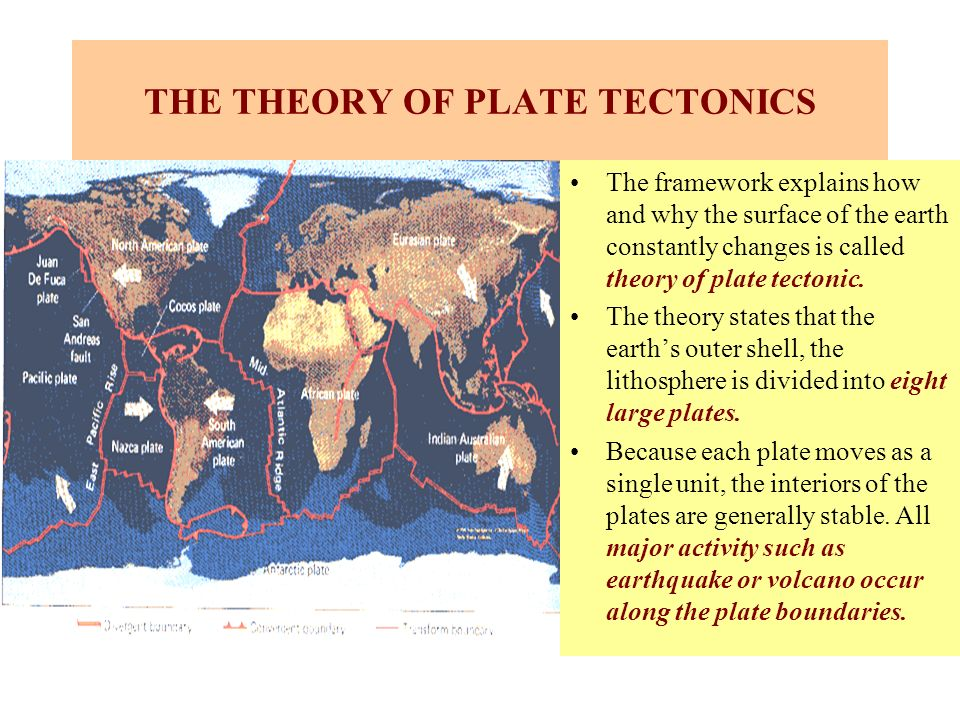 THE THEORY OF PLATE TECTONICS The framework explains how and why the surface of the earth constantly changes is called theory of plate tectonic. The t