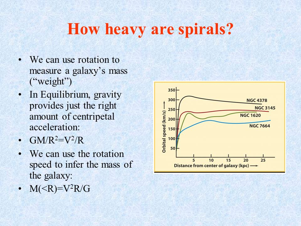 How heavy are spirals.