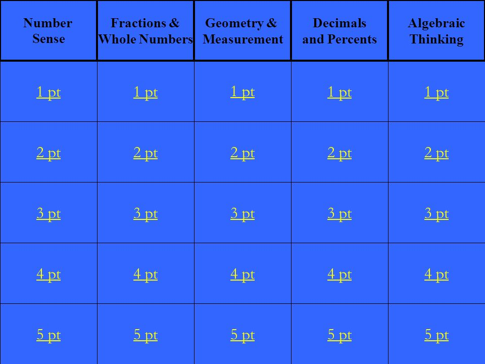 2 pt 3 pt 4 pt 5 pt 1 pt 2 pt 3 pt 4 pt 5 pt 1 pt 2 pt 3 pt 4 pt 5 pt 1 pt 2 pt 3 pt 4 pt 5 pt 1 pt 2 pt 3 pt 4 pt 5 pt 1 pt Number Sense Fractions & Whole Numbers Geometry & Measurement Decimals and Percents Algebraic Thinking
