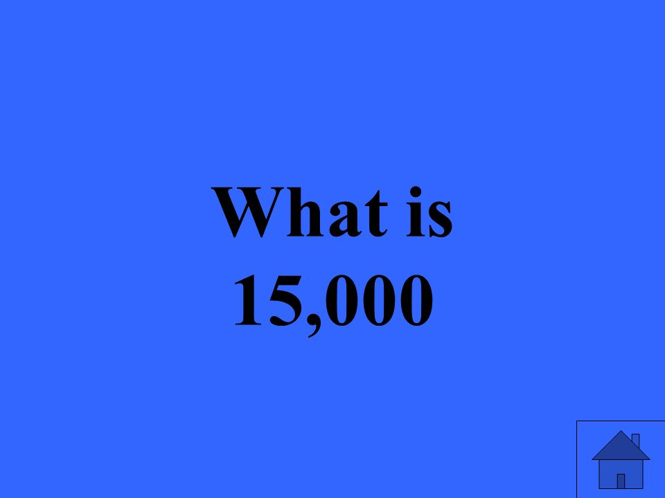 What is 15,000
