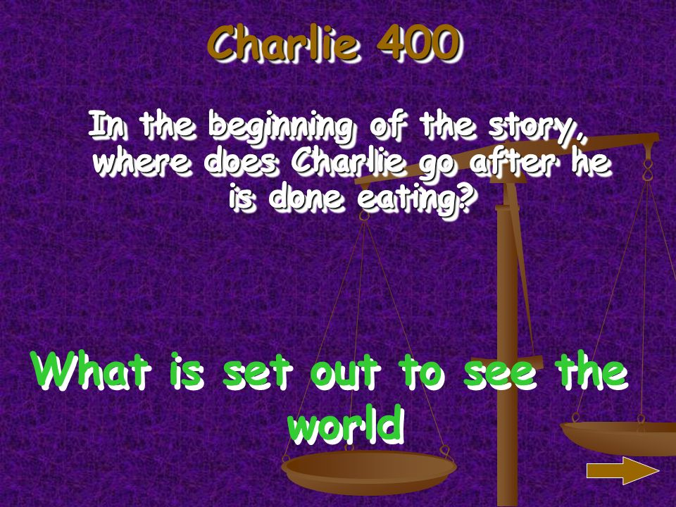 Charlie 300 What type of insect is Charlie at the beginning of the story What is caterpillar