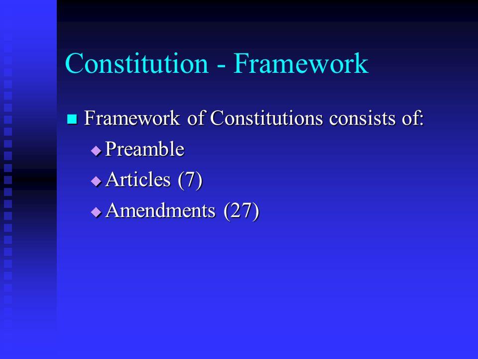 Constitution - Framework Framework of Constitutions consists of: Framework of Constitutions consists of: Preamble Preamble Articles (7) Articles (7) A