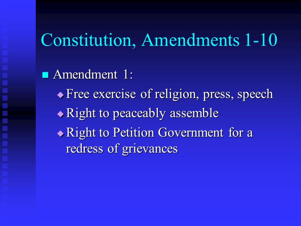 Constitution, Amendments 1-10 Amendment 1: Amendment 1: Free exercise of religion, press, speech Free exercise of religion, press, speech Right to pea