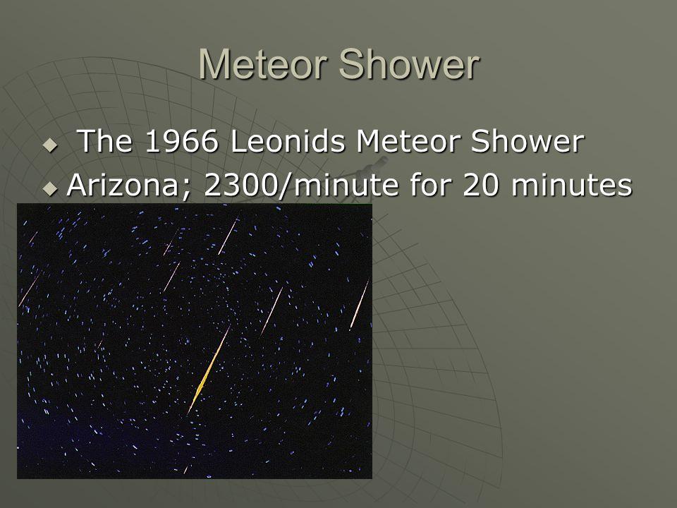 Meteor Shower The 1966 Leonids Meteor Shower The 1966 Leonids Meteor Shower Arizona; 2300/minute for 20 minutes Arizona; 2300/minute for 20 minutes