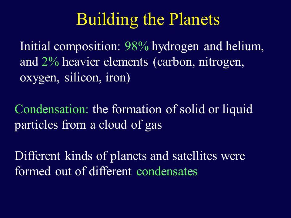Ingredients of the Solar System Metals : iron, nickel, aluminum, etc.
