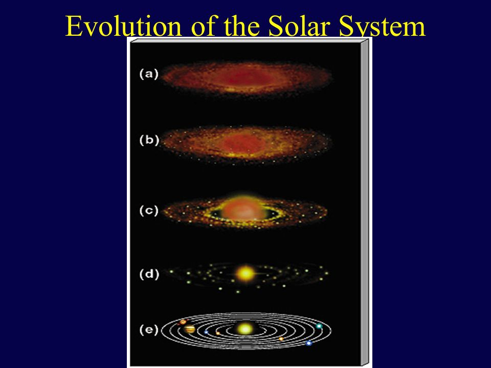 Building the Planets Initial composition: 98% hydrogen and helium, and 2% heavier elements (carbon, nitrogen, oxygen, silicon, iron) Condensation: the formation of solid or liquid particles from a cloud of gas Different kinds of planets and satellites were formed out of different condensates