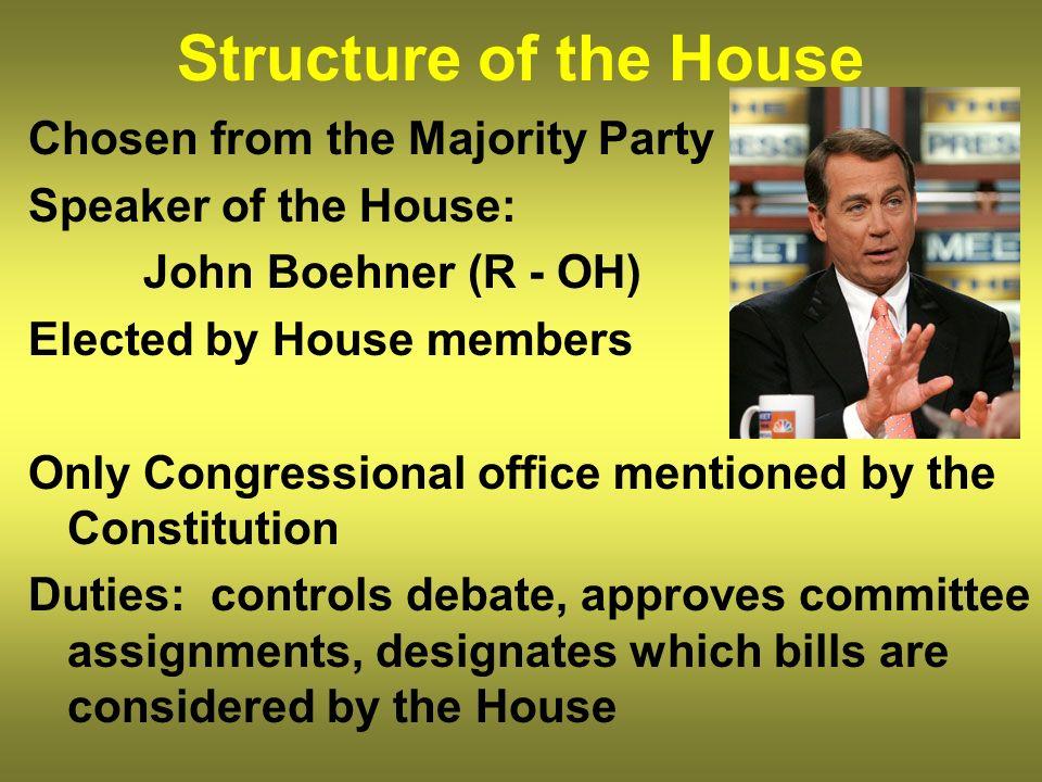 Powers of Congress Non-legislative: Investigative (i.e.