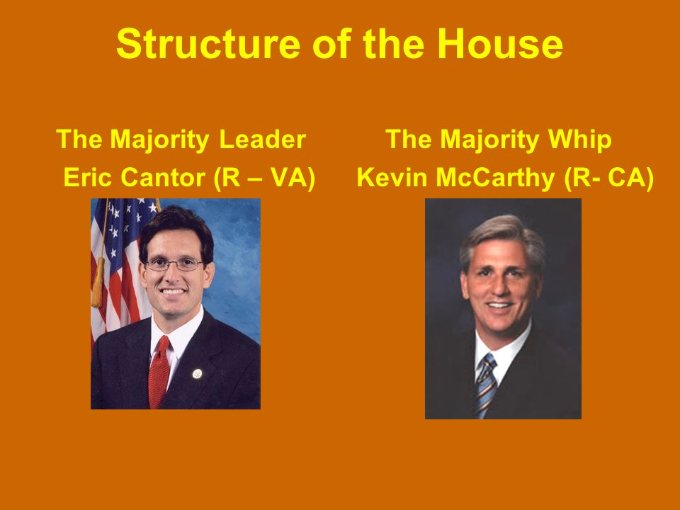 Powers of Congress Non-legislative: Electoral – chooses president when no majority is achieved in Electoral College