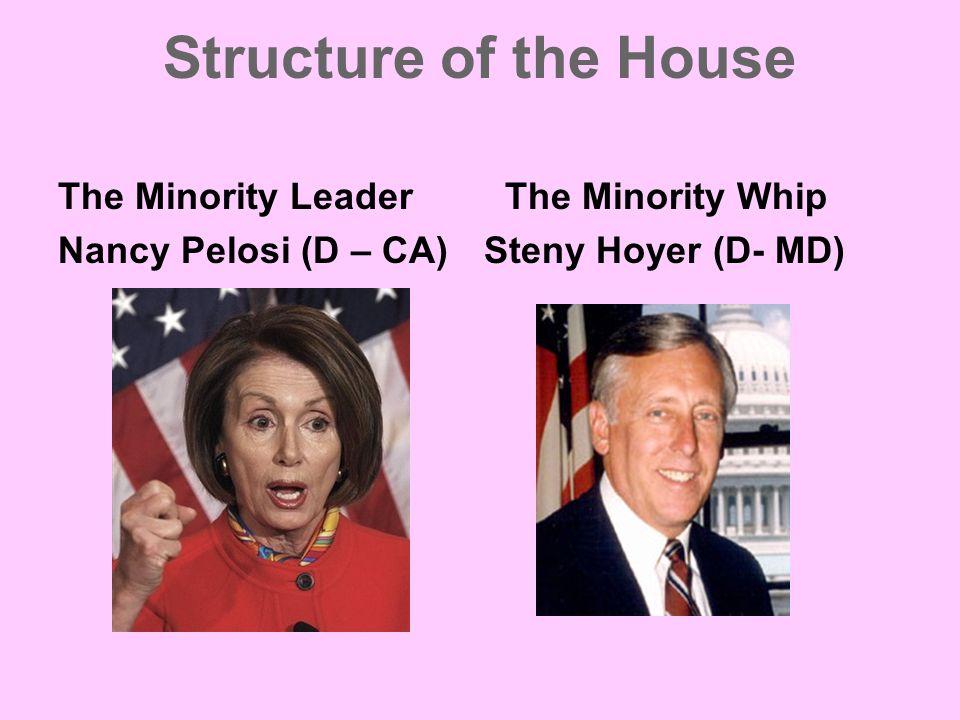 Powers of Congress Non-legislative: Executive – Senate Confirms appointments of the president Also confirms treaties